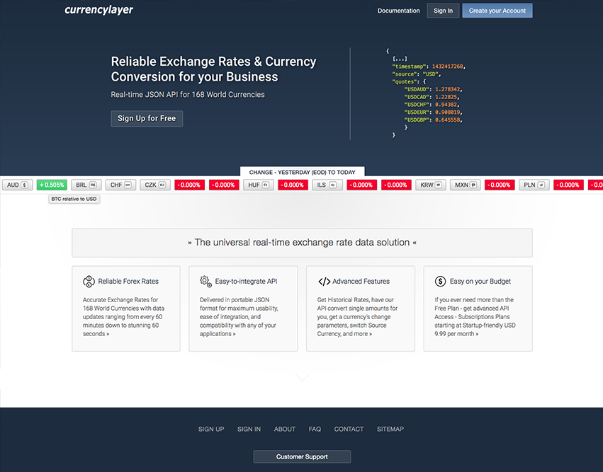 Forex data api